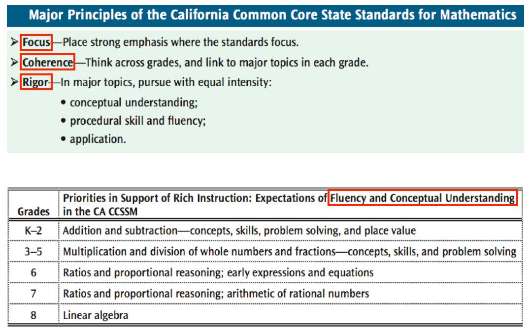 math-common-core
