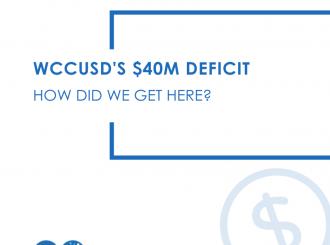 WCCUSD's $40M budget deficit